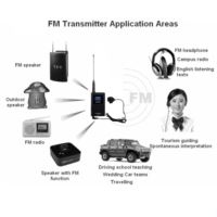 FM transmitter key features
