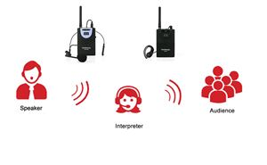 Why Interpreters need Retekess Simultaneous Translation System? doloremque