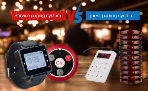 What is the difference between Guest paging system and Service calling system? doloremque