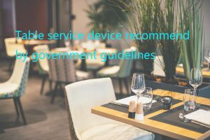 What service system do you need if you want to reopen your business? doloremque