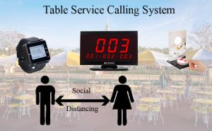 How to Use Table Service Calling System to Keep Social Distancing doloremque