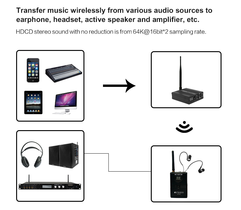 Transfer-music-wirelessly.jpg