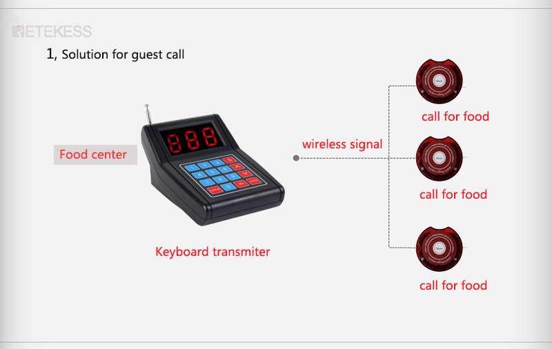 su-668 wireless calling system .jpg