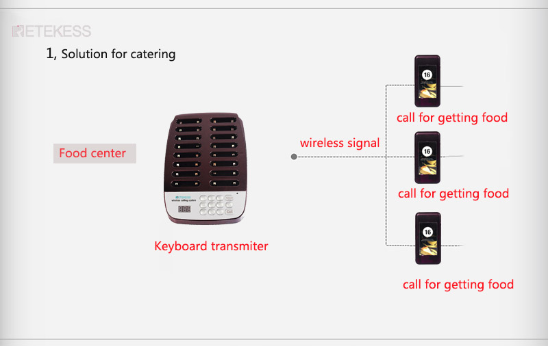 T113S pager system for restaurant.jpg